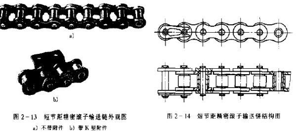 短節距精密滾子鏈結構組成零件